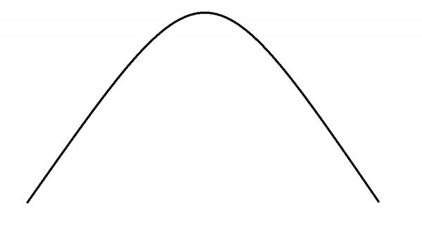 krivulja1